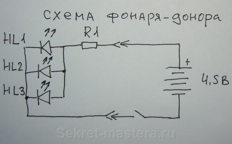""",""sekret-mastera.ru """