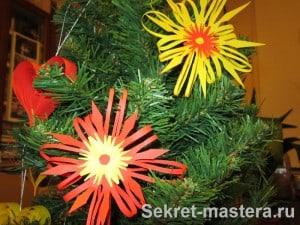 Продолжим тему самодельных елочных игрушек для украшения елки на Новый 2014 Год.  Для изготовления украшения в виде...