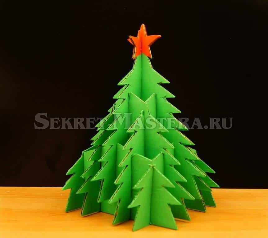 Новогодние елки из подручного материала своими руками
