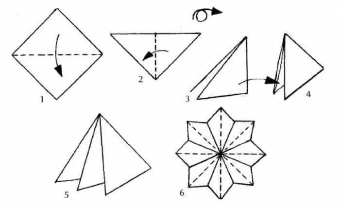 Как сделать легкие цветы из бумаги своими