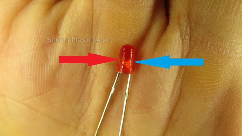 Положительный электрод имеет меньшую площадь